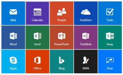 Microsoft Access Graphs