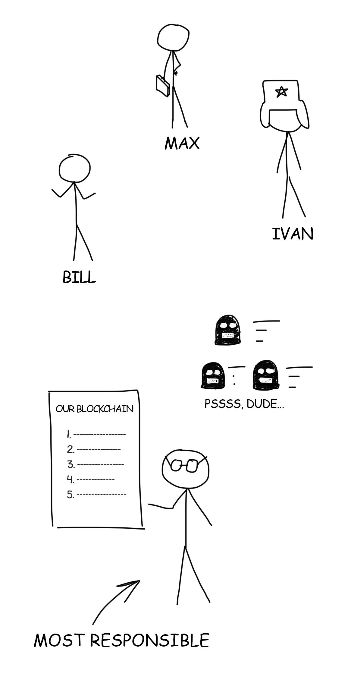 Blockchain Centralization
