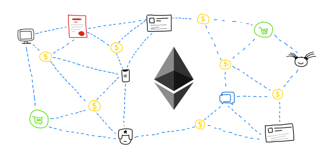 Ethereum: Distributed Turing Machine with Blockсhain Protection
