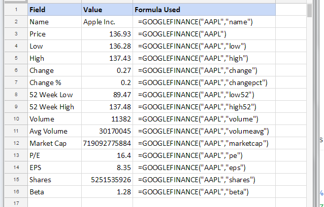 Google Sheets Advanced Google Finance