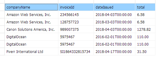 Invoice Parser Offline Desktop App - Detect and Search Data