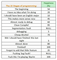 Good Jokes for Developers