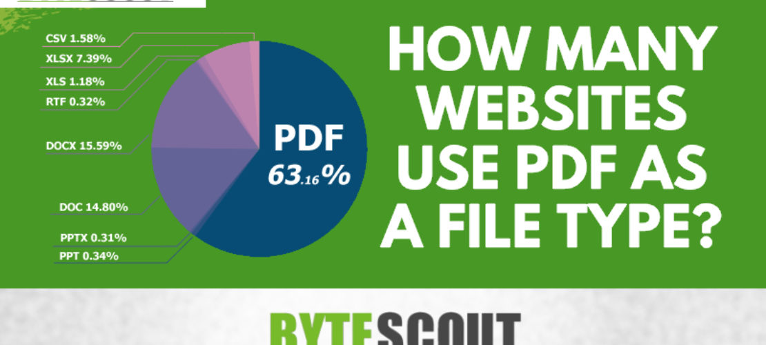 How Many Websites Use PDF Files? Compare PDF vs Other Document Types