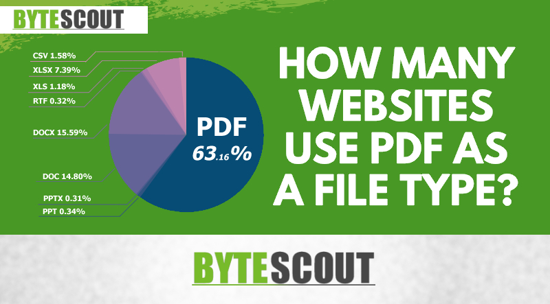 PDF Files vs Other Documents On Websites