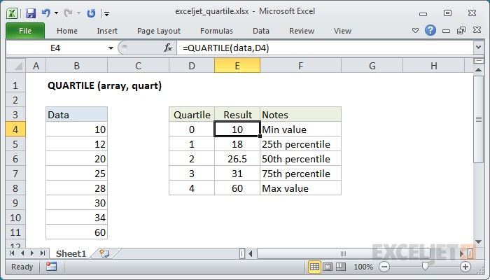 Learn Microsoft Excel