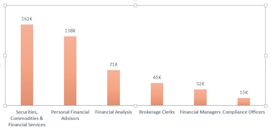 Finance Trends US