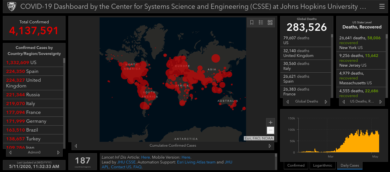 Center for Systems Science and Engineering