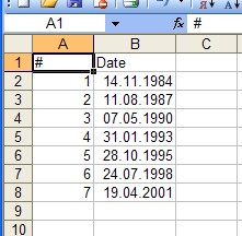 Values with date formatted in spreadsheet
