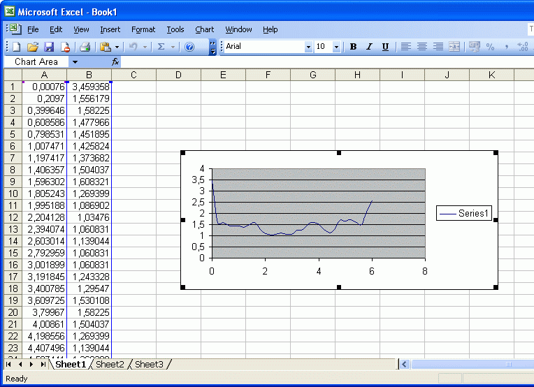 New chart in Excel based on the data received from Graph Digitizer Scout based on recognized graph