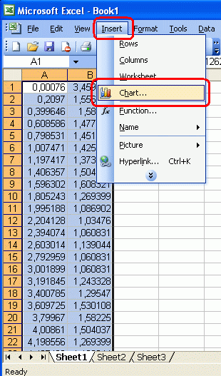 Insert Chart command in Insert menu in Excel