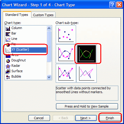 Select chart type to create a chart