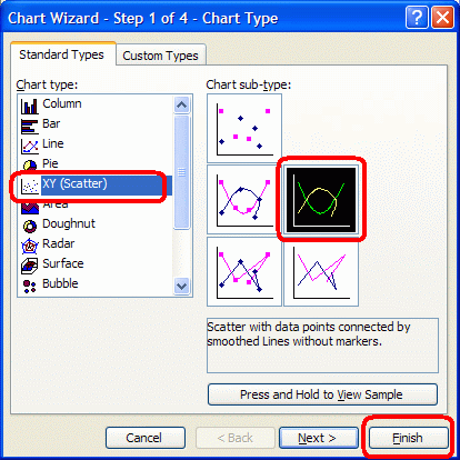 Selecting a new chart type