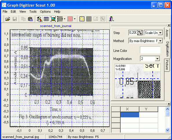 Grid in Graph Digitizer Scout aligned to the original grid on picture