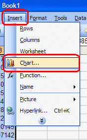 Chart command in Insert menu to create new chart based on data from clipboard