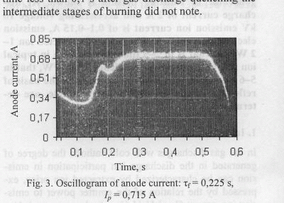 Source hard-copy oscillogram to digitize